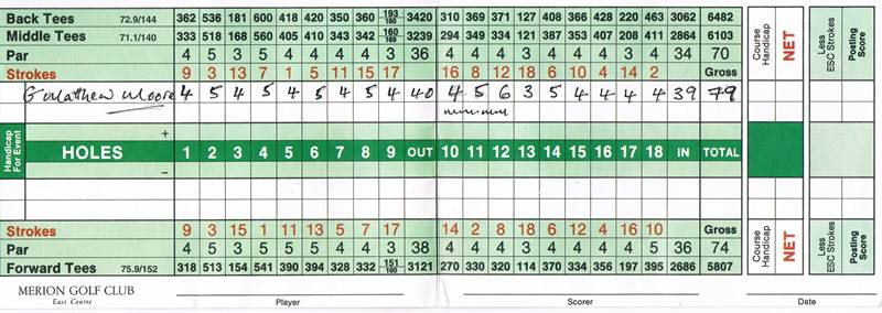 scorecard at Merion Golf Club