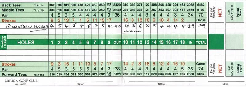 scorecard at Merion Golf Club